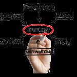 consultora marketing digital