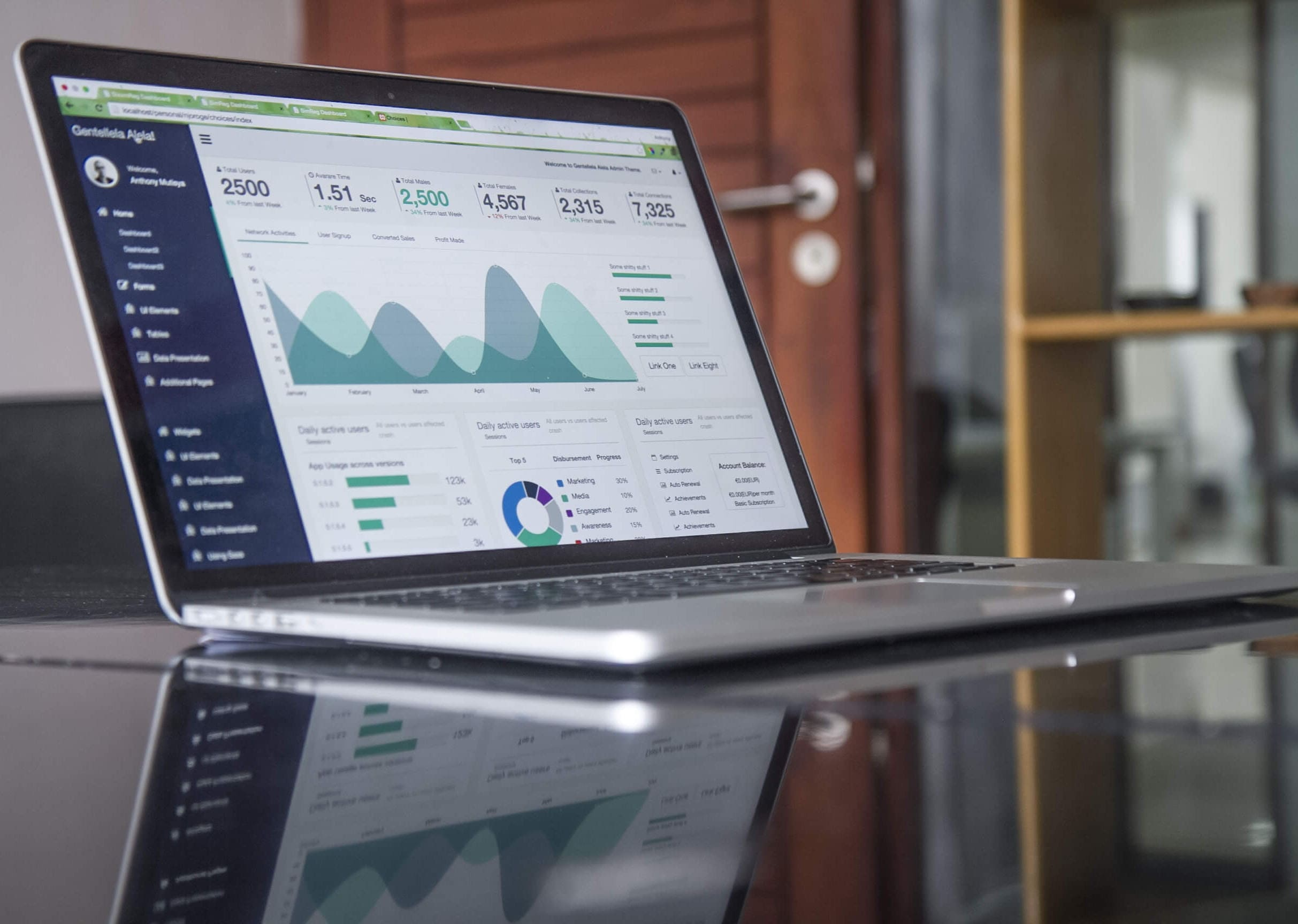 Estadísticas de una aplicación de seguros